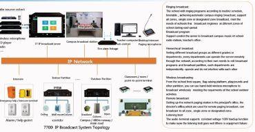 Комплексна звукова система для навчальних закладів: фонова музика, шкільне радіо, інтерком