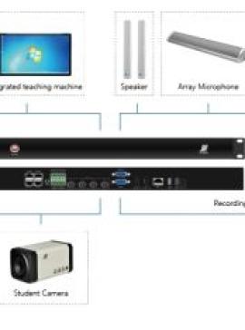 Стандартне + рішення для системи запису та трансляції  уроку